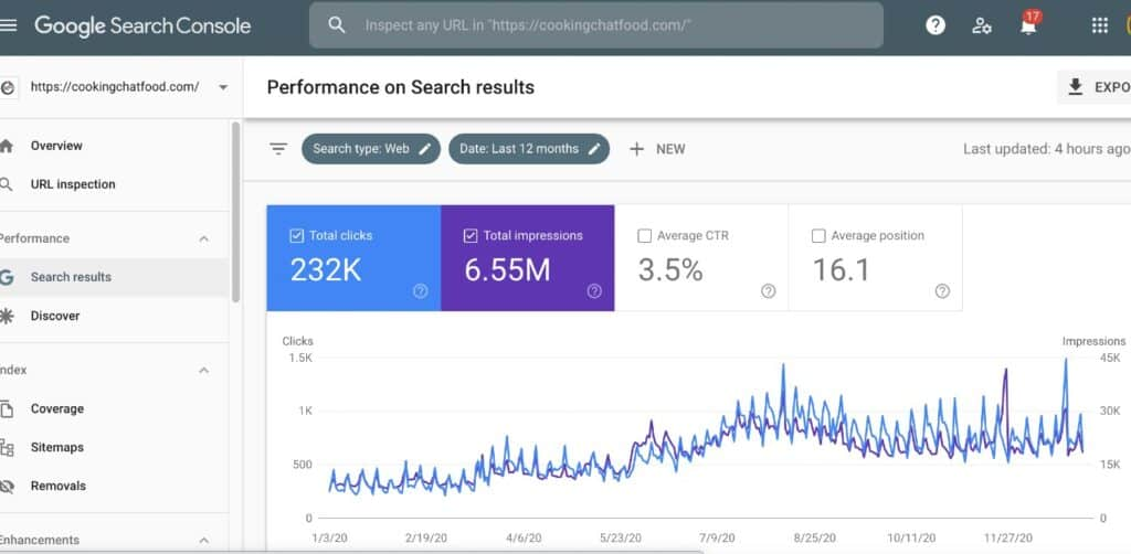 search console screen shot showing how to find top performing blog posts.